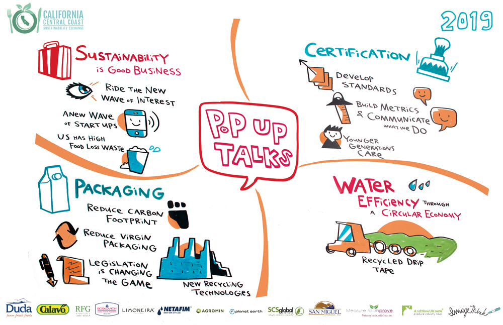 An artist recorded CCCSE's visualization of a road to sustainability as  pop-up speakers presented